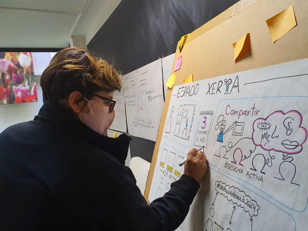 Educadors shakers de les escoles FEDAC cursen el Diploma d'especialització en nous rols per a l'aprenentatge en educació, de TeamLabs i la Mondragon Unibertsitatea.